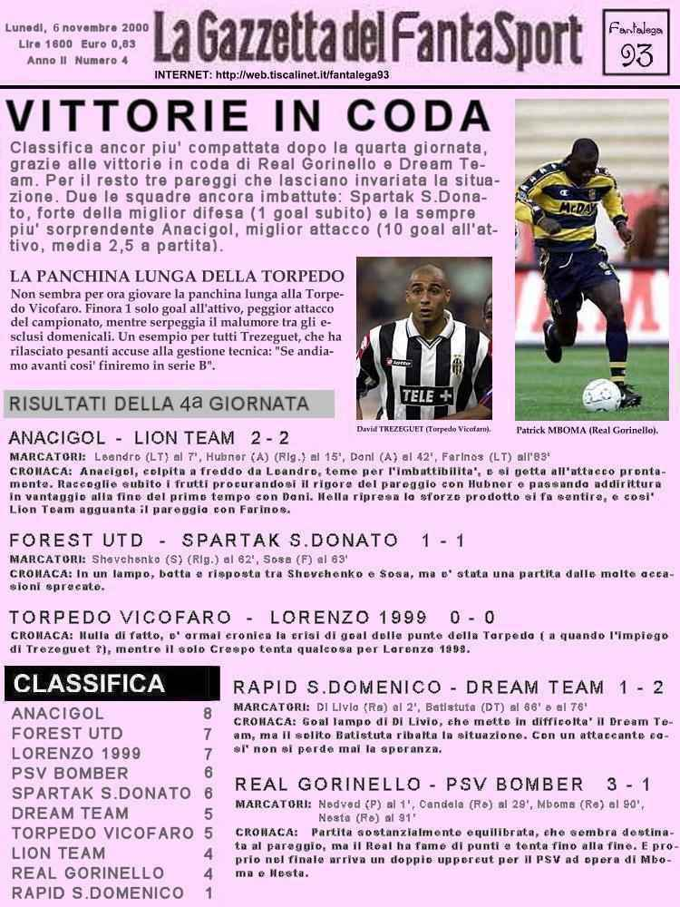 Stagione 2000 2001